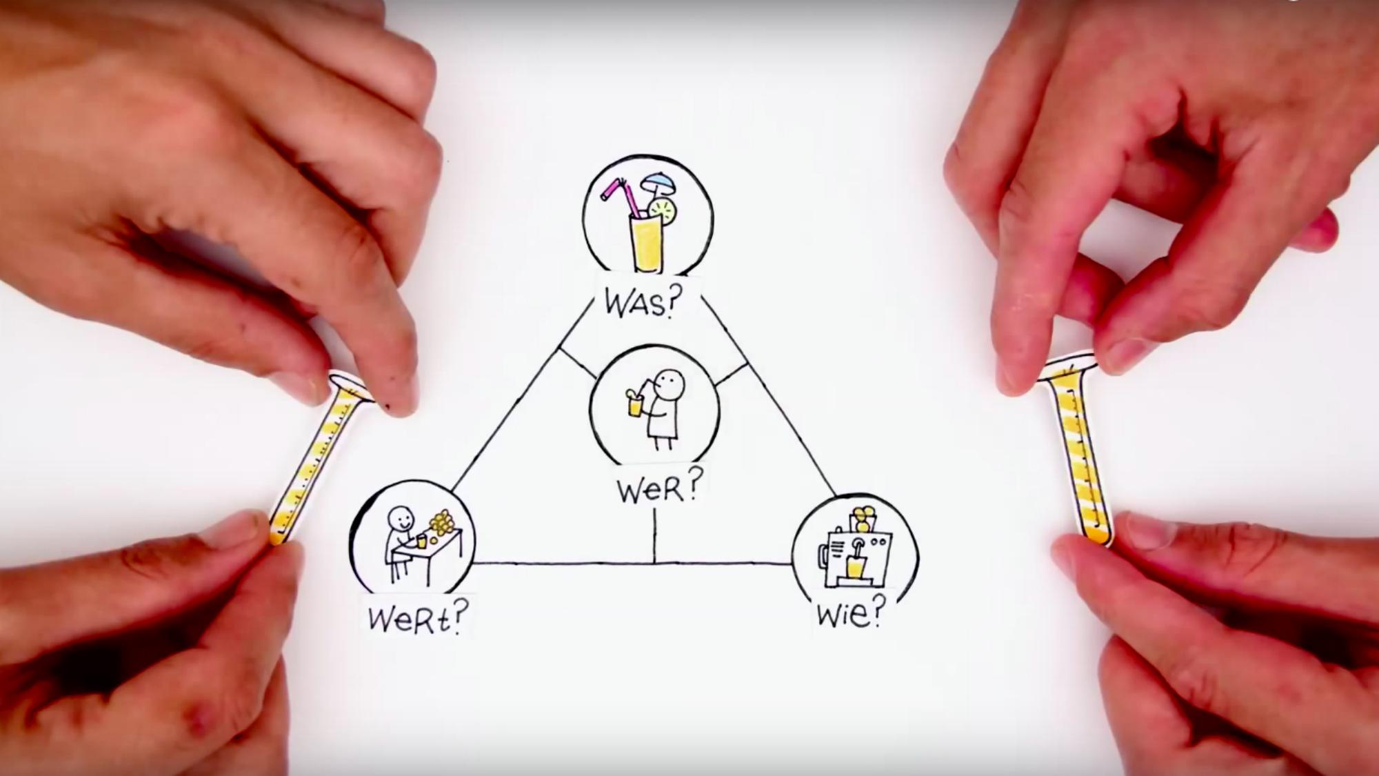 Vorschau Geschaeftsmodell-Innovationen: So revolutionieren Sie Ihre Industrie